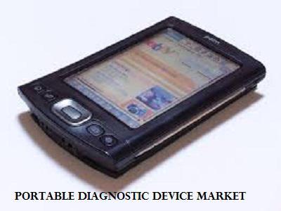 Portable Diagnostic Device Market