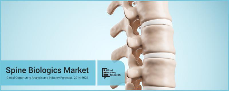 Spine Biologics Market Overview
