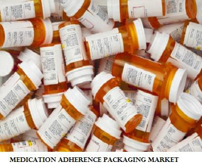 Medication Adherence Packaging Market