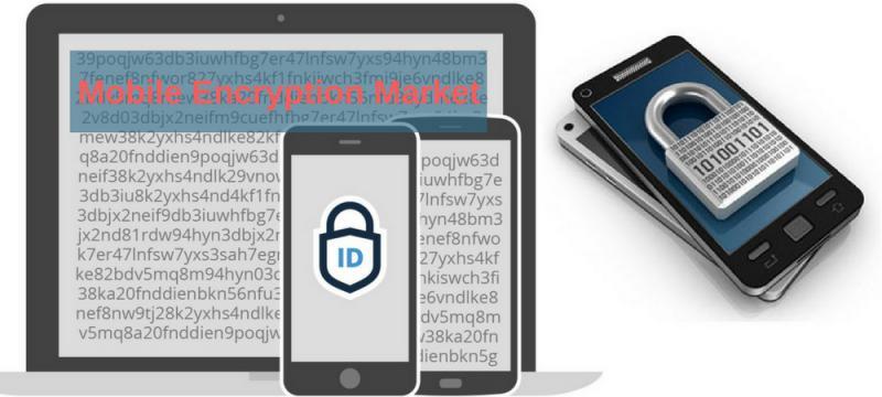 Global Mobile Encryption Market