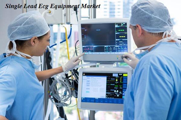 Single Lead Ecg Equipment Market