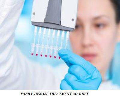 Fabry Disease Treatment Market