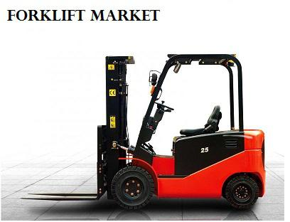Forklift Market By Power Source