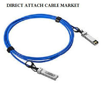 Direct Attach Cable Market