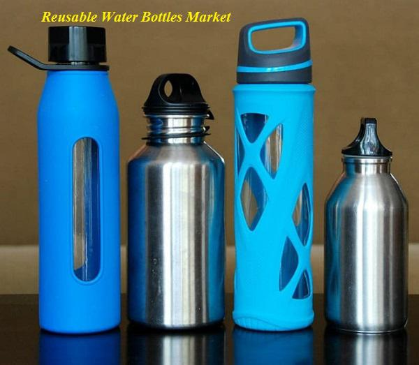 Reusable Water Bottles Market