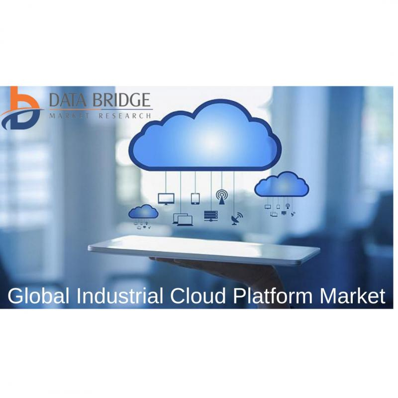 Global Industrial Cloud Platform Market