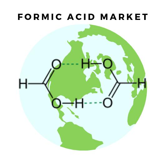 Formic Acid (CAS 64-18-6) Market Forecast by Technology,