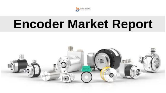 CAGR 6.90% Growth Predicted in Encoders Market by 2026 | A report