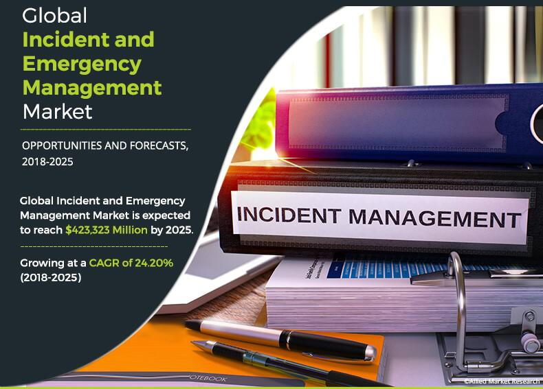 Incident and Emergency Management Market to Garner $423.32