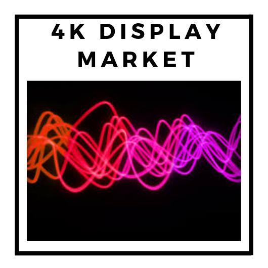 4K Display Market Growth Thriving on AU Optronics Corp, EIZO