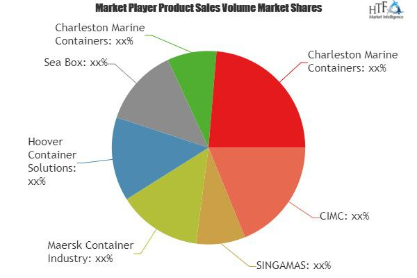 Marine Container Market Surprising Growth| CIMC, SINGAMAS,