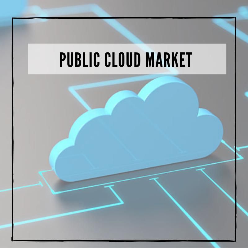 Global  Public Cloud Market