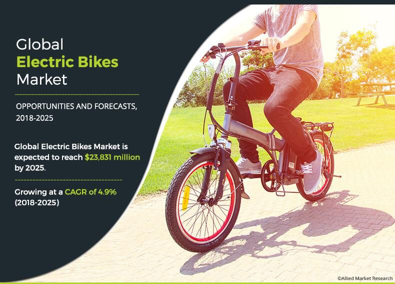 Electric Bikes Market Expected to Reach $23.83 Billion by 2025 |