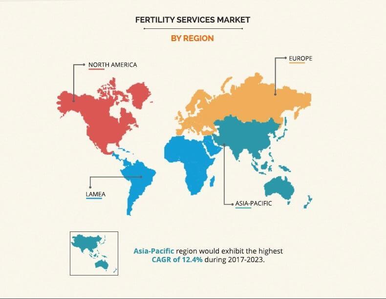 Fertility Services Market