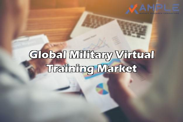 Military Virtual Training Market 2019-2024 With Strategic