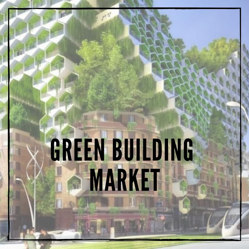 Global  Green building Market