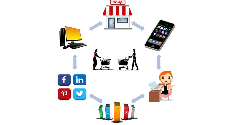 Omnichannel in ecommerce Market