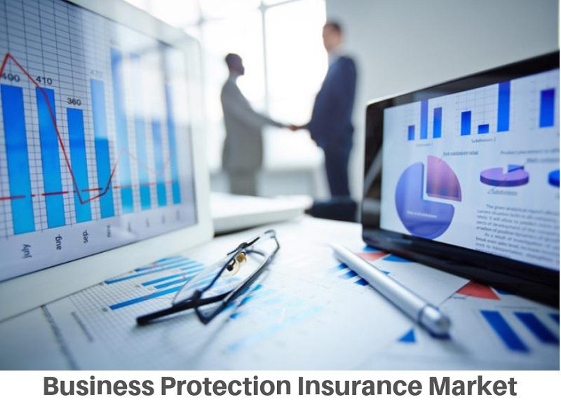 2019 Best Analysis for Business Protection Insurance Market