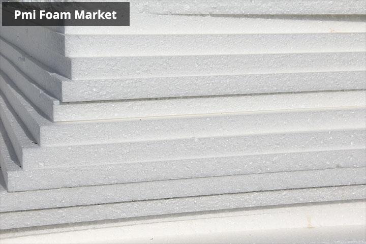 Pmi Foam Market: Huge Growth Opportunities | Industry Trends |