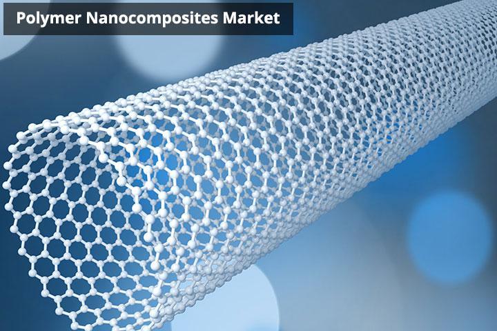Polymer Nanocomposites Market Key players are Nanophase