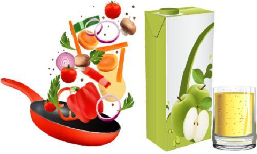 Omega 3 Ingredients market