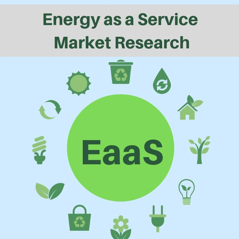 Energy as a service