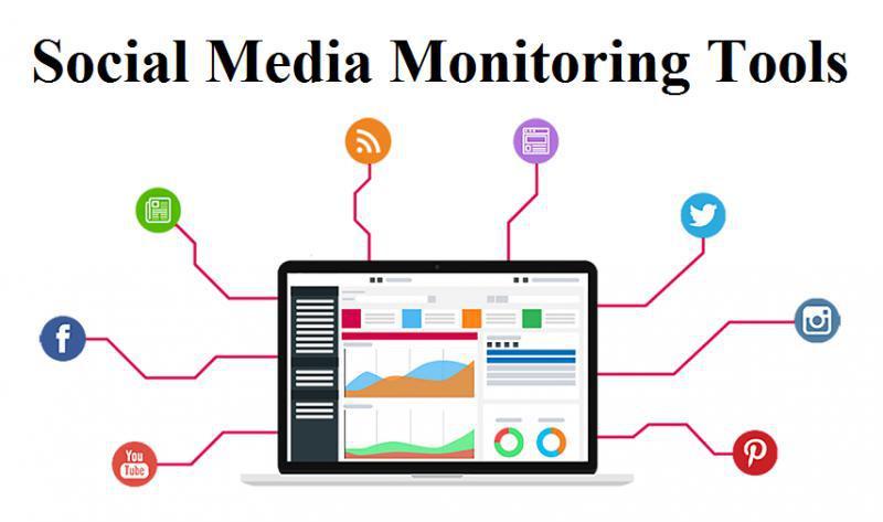 Social Media Monitoring Software Market