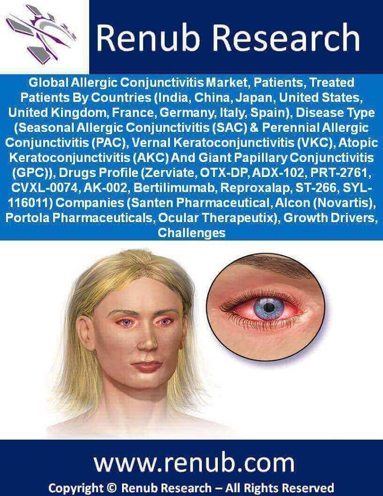 allergic-conjunctivitis-market-countries-disease-companies-growth