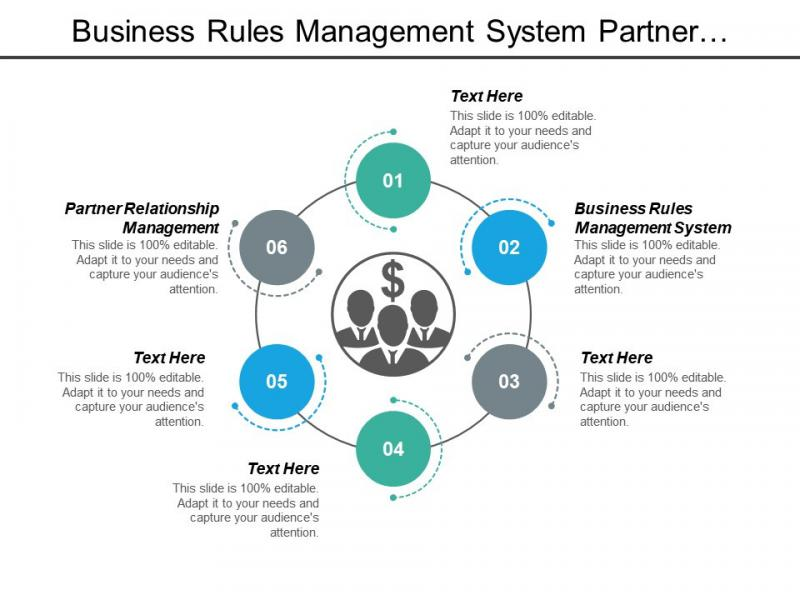 Business Rules Management System