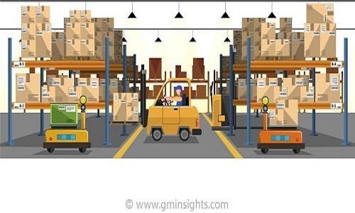 Packaging Materials Market