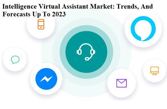 Intelligence Virtual Assistant Market