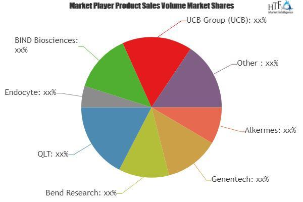 Injectable Drug Delivery Technology Market
