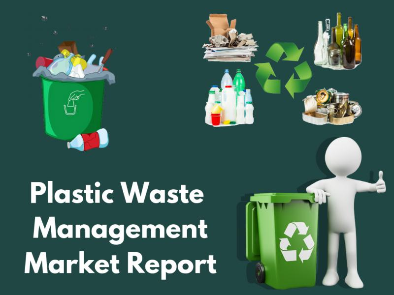 Know About Growth of Plastic Waste Management Market by Service &