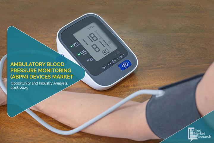Ambulatory Blood Pressure Monitoring (ABPM) Devices Market
