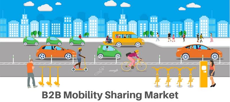 2019 Latest Study for B2B Mobility Sharing Market Is Expected