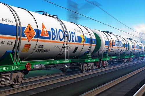 Biofuel Additives Market