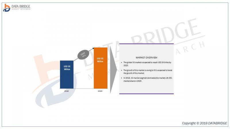Global Vascular Grafts Market