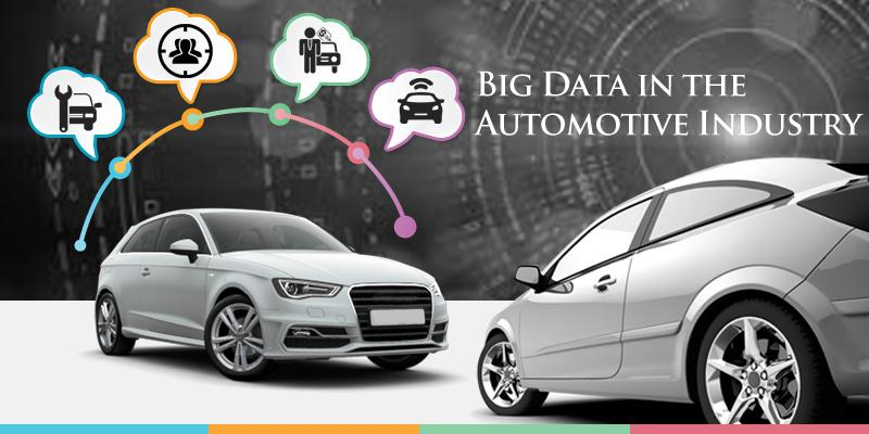 Big Data Analytics in Automotive Market is Expected to Gain