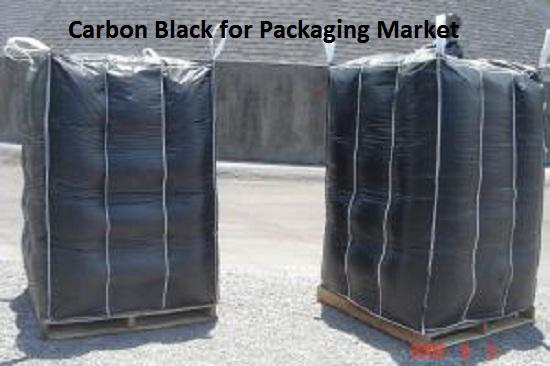 Global Carbon Black for Packaging Market - Phillips Carbon Black