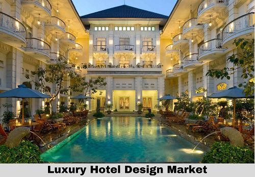2019-2026 Luxury Hotel Design Market Growing Massively with Key