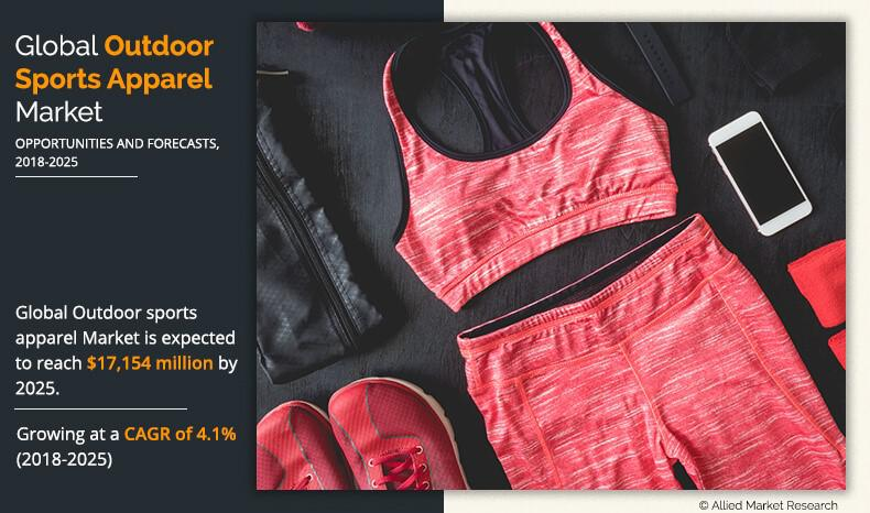 Outdoor Sports Apparel