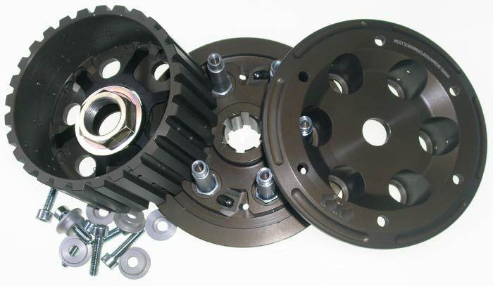 Automotive Slipper Clutch Market Competitive Analysis 2025 -
