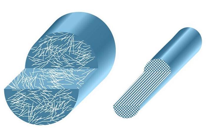 Long-Fiber Thermoplastics Market