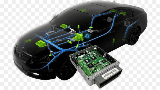 Automotive ECU Market