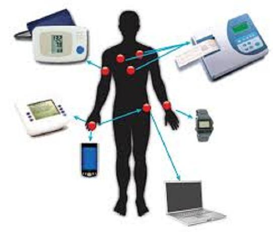 Wireless In Healthcare