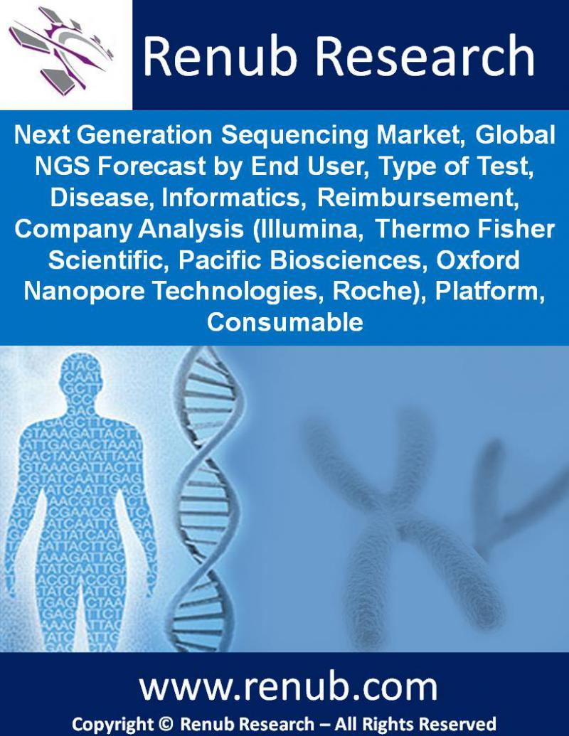 next-generation-sequencing-market-forecast