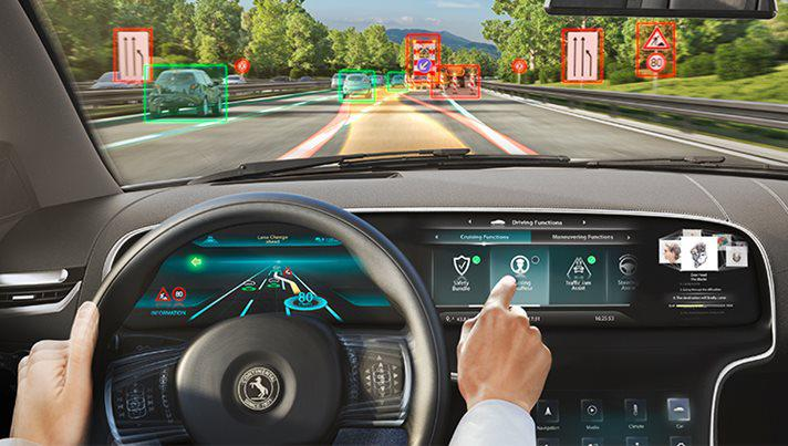 Advanced Driver Assistance Systems Market