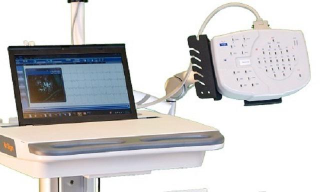 EEG EMG Equipment Market