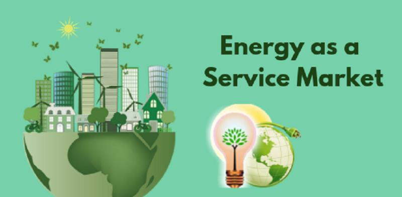 Energy As A Service