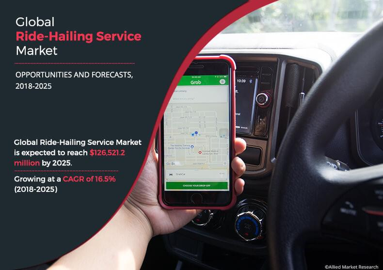 Ride Hailing Service Market by 2025: Trends, Growth Drivers,